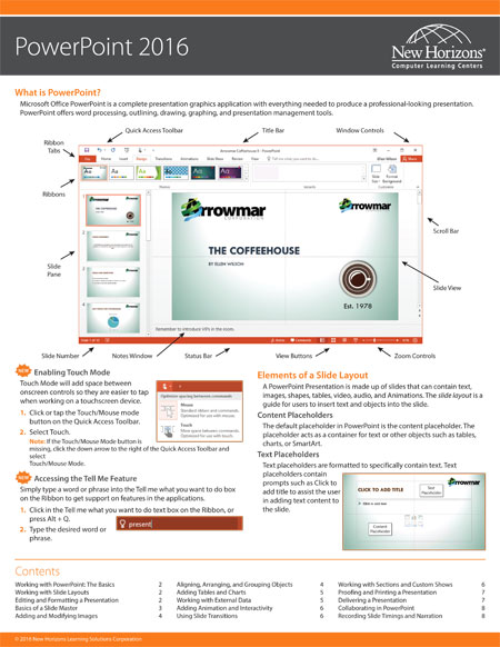PowerPoint Quick Reference Card